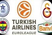 THY Euroleague'de kuralar çekildi, Fenerbahçe Ülker ile Budivelnik Kiev aynı grupta