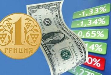 Merkez Bankası grivna'daki değer kaybını yorumladı; 'yerel seçimler, batan bankalar, yükselen talep'