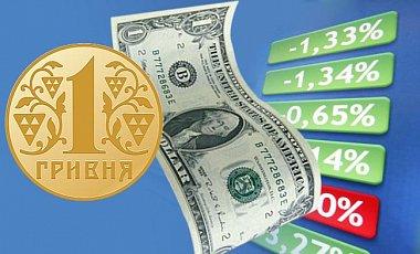 dolar ukrayna1