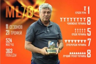 12 yılda, 1 UEFA kupası, 8 lig şampiyonluğu, 5 Ukrayna kupası, 7 süper kupa; Lucescu 70 yaşında