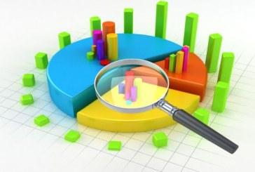 Anket, Ukrayna halkının başlıca gelir kaynakları hangileri?