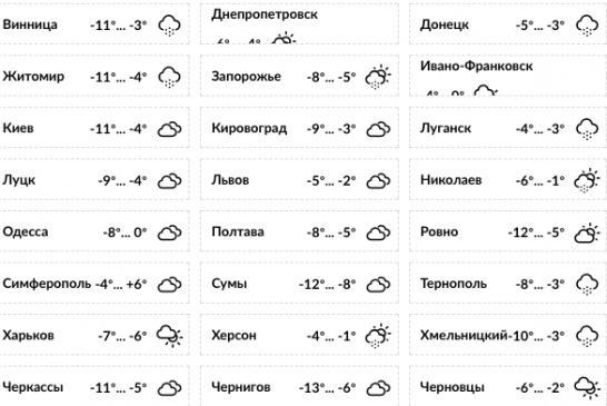 Meteoroloji uyardı, dondurucu soğuklar geri geliyor, ülke genelinde yoğun kar bekleniyor