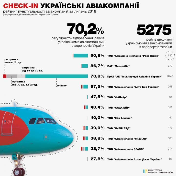 ukrayna hava yolllar%C4%B1 114