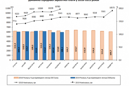Devlet İstatistik Kurumu; ortalama maaşlarda 2013 seviyesine ulaşıldı