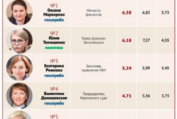 Hayatın içinden; Ukrayna'nın en etkili kadınları hangileri?