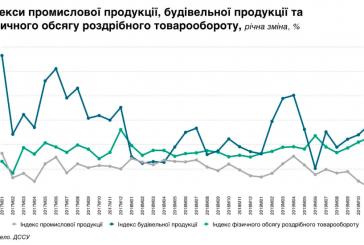 Sanayi üretiminde haberler iyi değil; Ukrayna ekonomisi inşaat ve ticaretle mi büyüyecek?