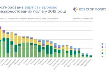 Sektörün içinden, 'Ukrayna'daki tarım arazilerinin yaklaşık yüzde 10'u kayıt dışında'
