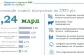 Ekonomi Bakanı açıkladı, çiftçilere 4,2 milyar UAH destek geliyor (detaylar)