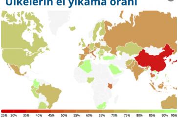 Koronavirüs yayılıyor…Hangi ülke ellerini daha çok yıkıyor