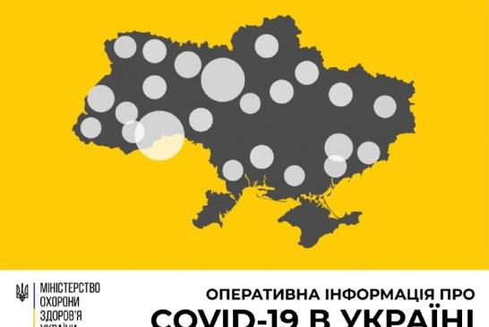 Korona virüste son durum, vaka sayısı 418'e ulaştı